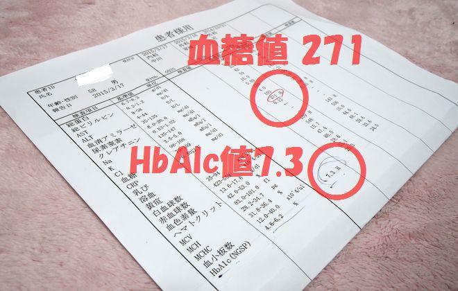 血液検査の結果表